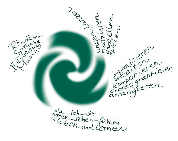 Home-Spirale